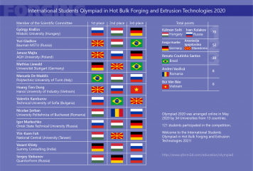 Brasil fez bonito na Olimpíada Internacional de Forjamento